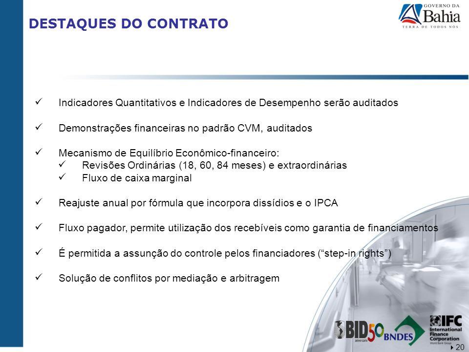 DESTAQUES DO CONTRATO Indicadores Quantitativos e Indicadores de Desempenho serão auditados Demonstrações financeiras no padrão CVM, auditados Mecanis