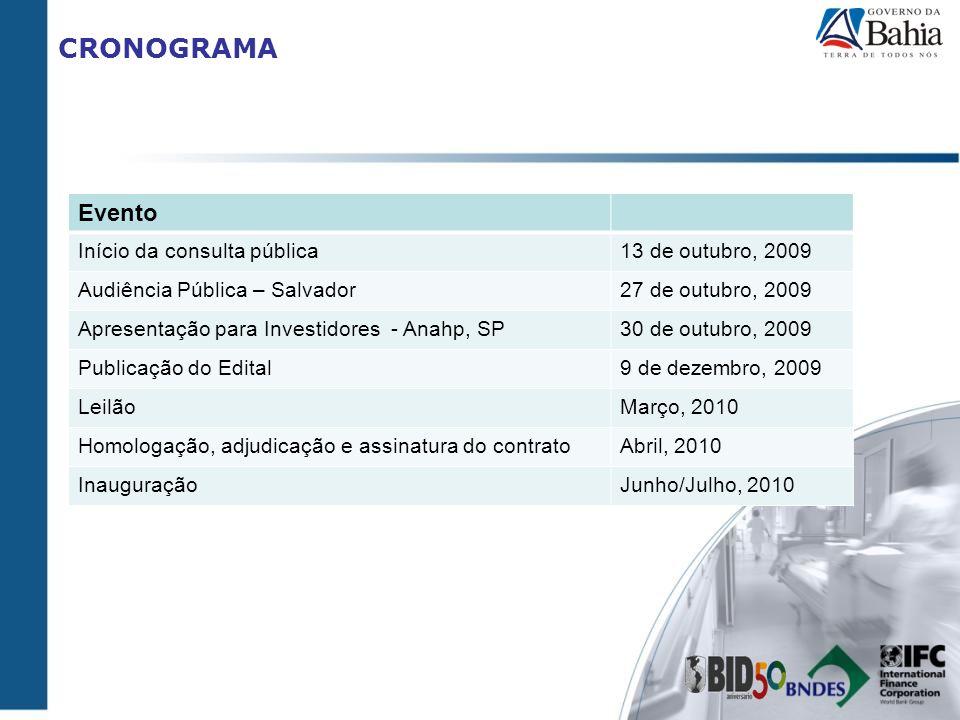 CRONOGRAMA Evento Início da consulta pública13 de outubro, 2009 Audiência Pública – Salvador27 de outubro, 2009 Apresentação para Investidores - Anahp