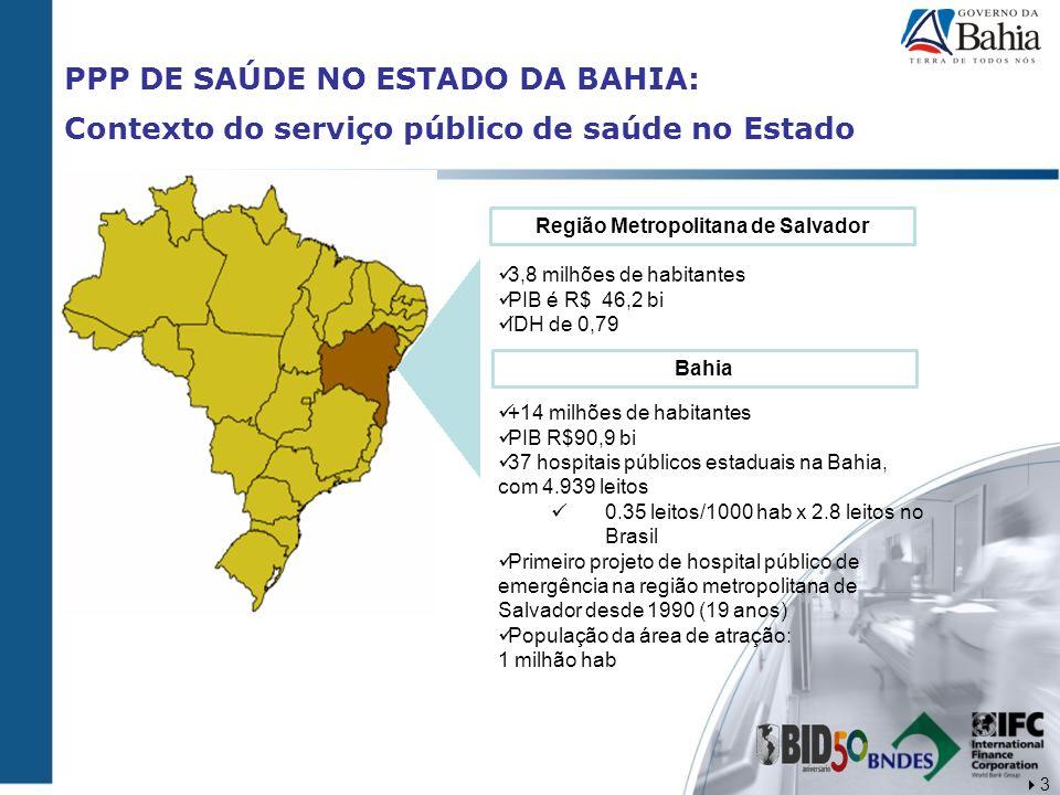 PPP DE SAÚDE NO ESTADO DA BAHIA: Contexto do serviço público de saúde no Estado 3,8 milhões de habitantes PIB é R$ 46,2 bi IDH de 0,79 +14 milhões de