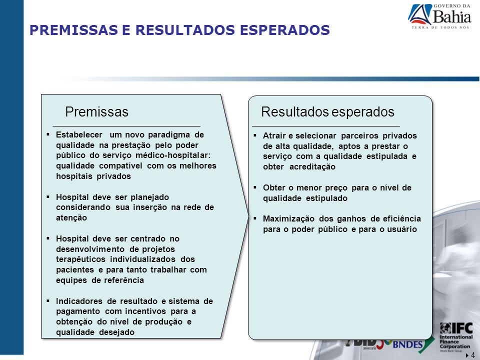 PREMISSAS E RESULTADOS ESPERADOS Estabelecer um novo paradigma de qualidade na prestação pelo poder público do serviço médico-hospitalar: qualidade co