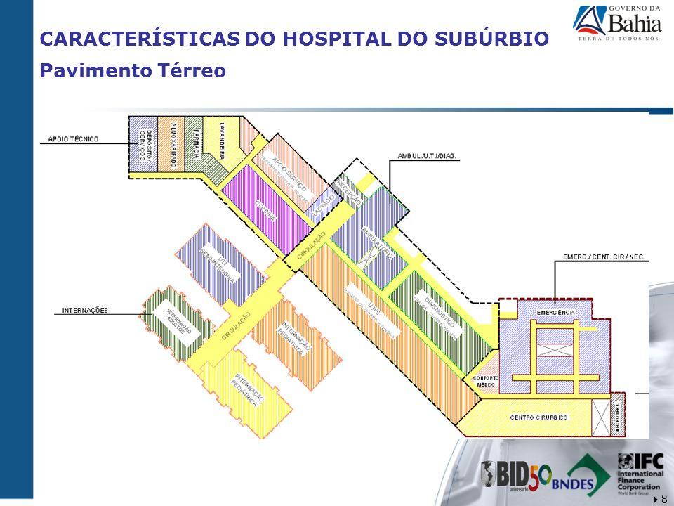 INTERNAÇÃO ADULTOS CARACTERÍSTICAS DO HOSPITAL DO SUBÚRBIO Pavimento Térreo 8