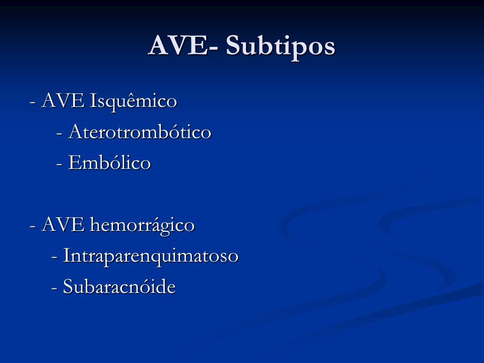 AVE- Subtipos - AVE Isquêmico - Aterotrombótico - Aterotrombótico - Embólico - Embólico - AVE hemorrágico - Intraparenquimatoso - Intraparenquimatoso