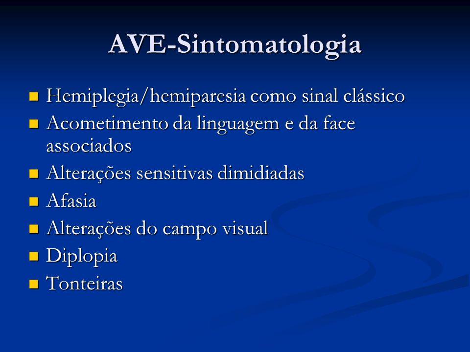 AVE-Sintomatologia Hemiplegia/hemiparesia como sinal clássico Hemiplegia/hemiparesia como sinal clássico Acometimento da linguagem e da face associado