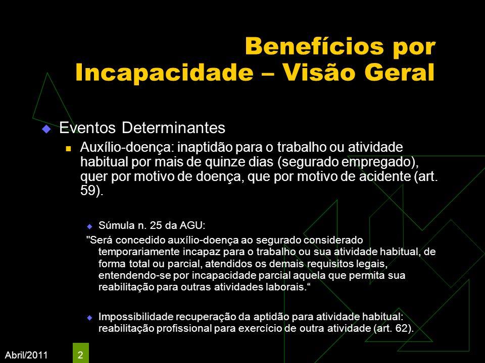 Abril/2011 2 Benefícios por Incapacidade – Visão Geral Eventos Determinantes Auxílio-doença: inaptidão para o trabalho ou atividade habitual por mais