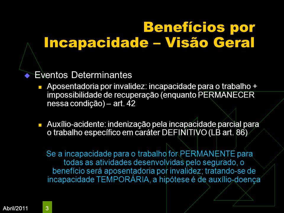Abril/2011 3 Benefícios por Incapacidade – Visão Geral Eventos Determinantes Aposentadoria por invalidez: incapacidade para o trabalho + impossibilida