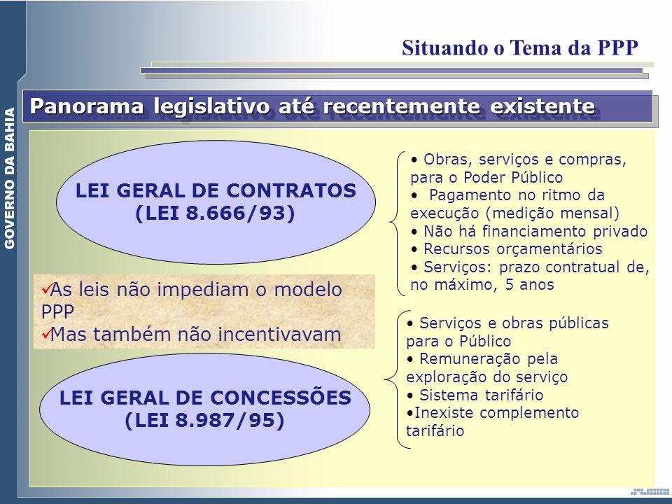 Panorama legislativo até recentemente existente LEI GERAL DE CONTRATOS (LEI 8.666/93) LEI GERAL DE CONCESSÕES (LEI 8.987/95) Obras, serviços e compras