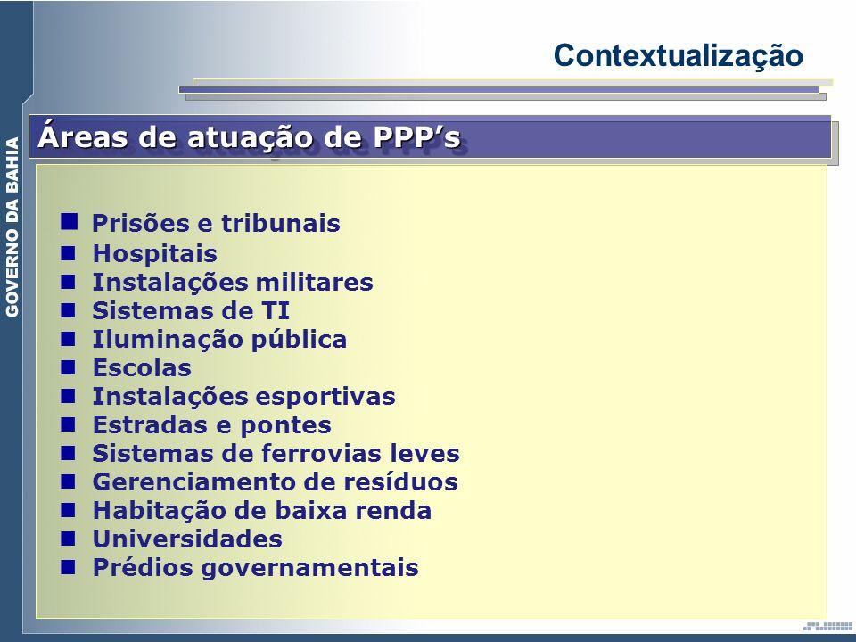 Áreas de atuação de PPPs Contextualização Prisões e tribunais Hospitais Instalações militares Sistemas de TI Iluminação pública Escolas Instalações es