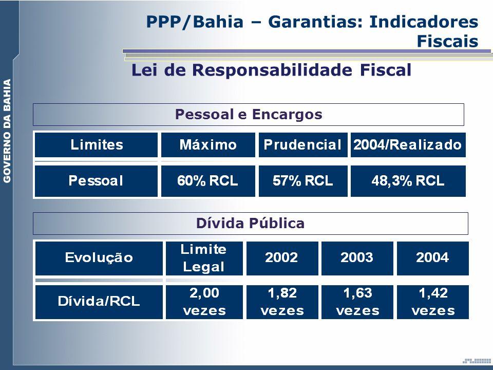 Dívida Pública PPP/Bahia – Garantias: Indicadores Fiscais Lei de Responsabilidade Fiscal Pessoal e Encargos