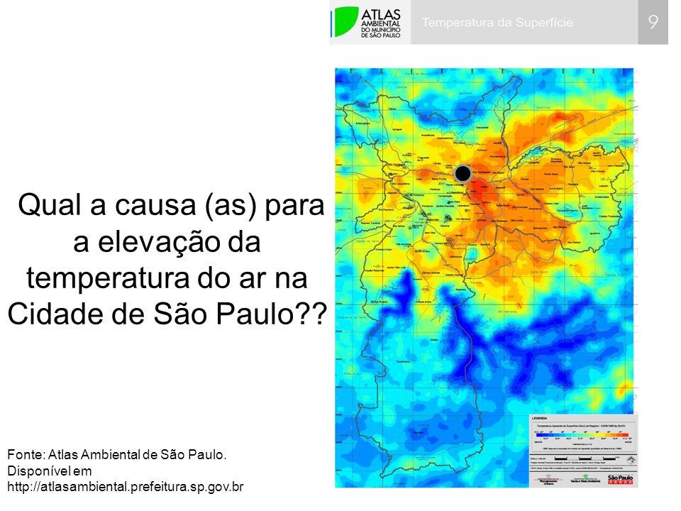 Qual a causa (as) para a elevação da temperatura do ar na Cidade de São Paulo?? Fonte: Atlas Ambiental de São Paulo. Disponível em http://atlasambient