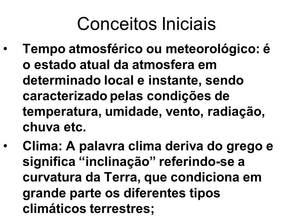 Conceitos Iniciais Elementos ou atributos do Clima: São grandezas (variáveis) que caracterizam o estado da atmosfera, ou seja: radiação solar, temperatura do ar, umidade do ar, pressão atmosférica, velocidade e direção do vento, precipitação.