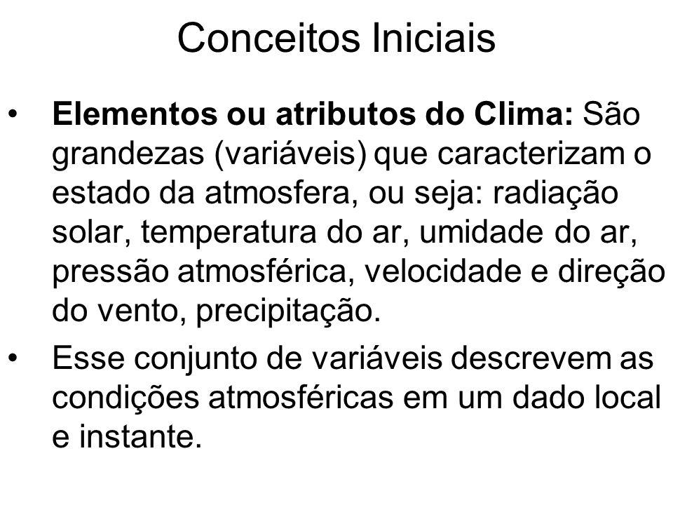 Conceitos Iniciais Elementos ou atributos do Clima: São grandezas (variáveis) que caracterizam o estado da atmosfera, ou seja: radiação solar, tempera