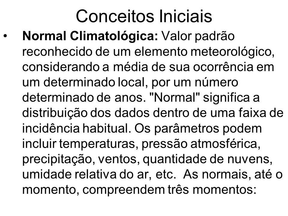Conceitos Iniciais Normal Climatológica: Valor padrão reconhecido de um elemento meteorológico, considerando a média de sua ocorrência em um determina