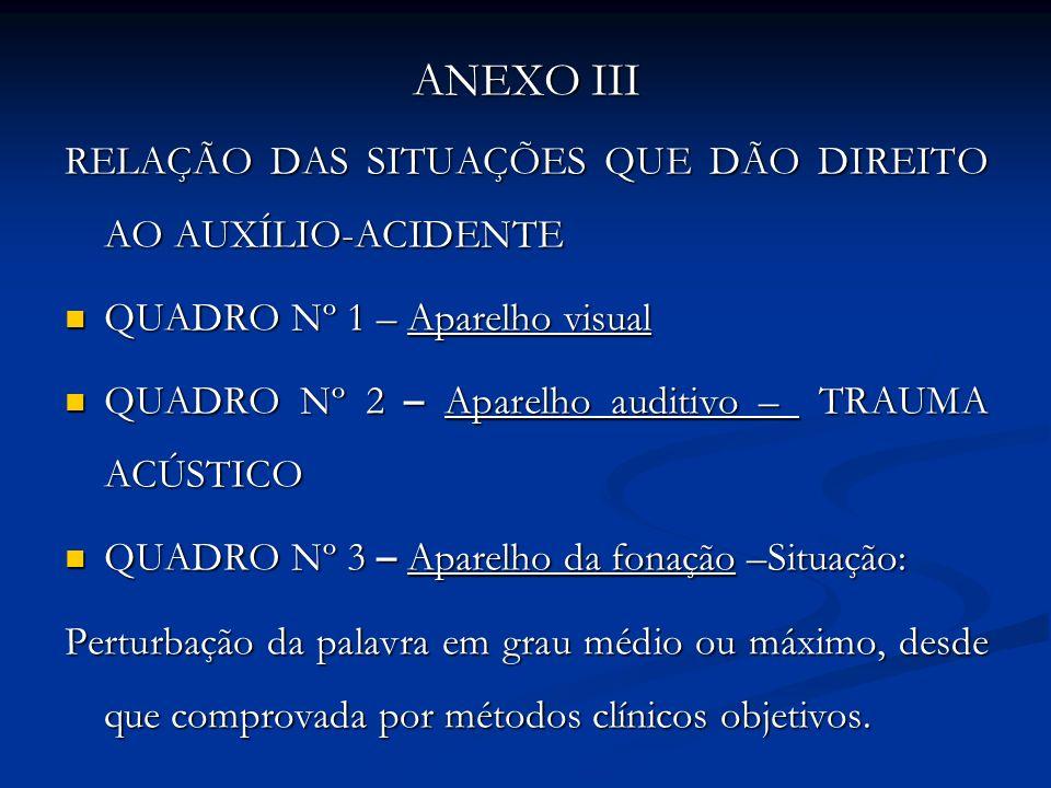 ANEXO III RELAÇÃO DAS SITUAÇÕES QUE DÃO DIREITO AO AUXÍLIO-ACIDENTE RELAÇÃO DAS SITUAÇÕES QUE DÃO DIREITO AO AUXÍLIO-ACIDENTE QUADRO Nº 1 – Aparelho v