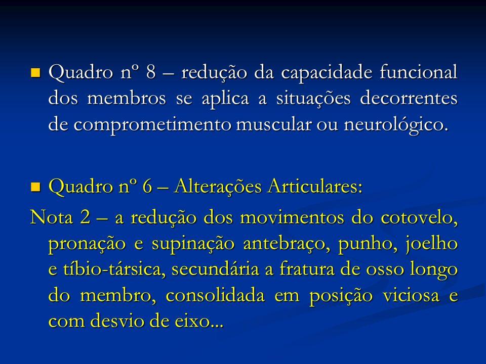 Quadro nº 8 – redução da capacidade funcional dos membros se aplica a situações decorrentes de comprometimento muscular ou neurológico. Quadro nº 8 –