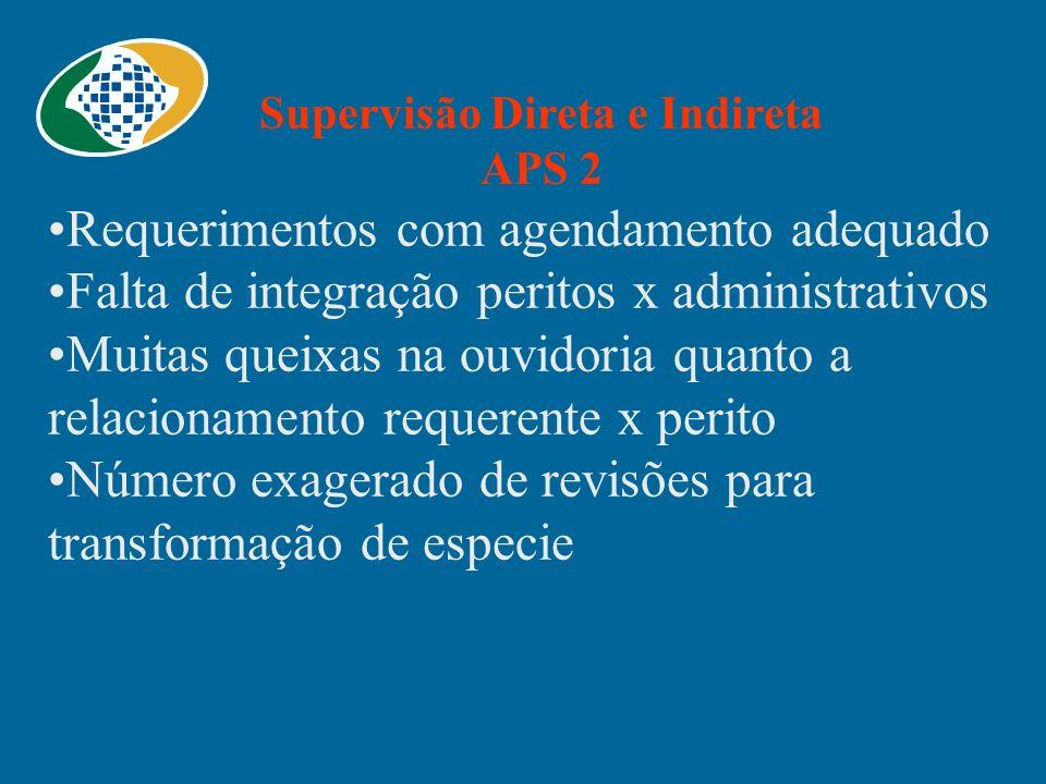 Supervisão Direta e Indireta APS 2 Requerimentos com agendamento adequado Falta de integração peritos x administrativos Muitas queixas na ouvidoria qu