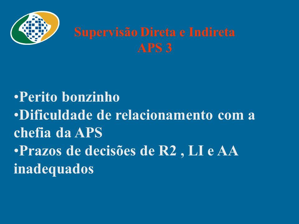 Supervisão Direta e Indireta APS 3 Perito bonzinho Dificuldade de relacionamento com a chefia da APS Prazos de decisões de R2, LI e AA inadequados
