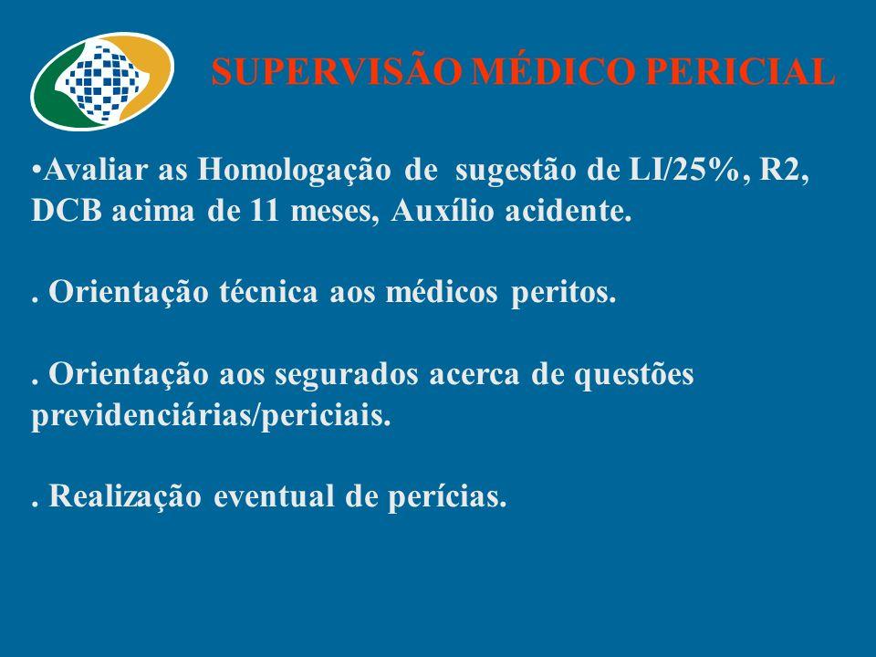SUPERVISÃO MÉDICO PERICIAL Avaliar as Homologação de sugestão de LI/25%, R2, DCB acima de 11 meses, Auxílio acidente.. Orientação técnica aos médicos