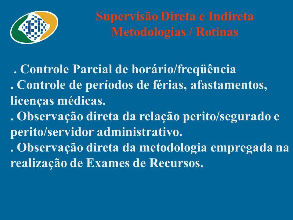 Supervisão Direta e Indireta Metodologias / Rotinas Observação direta da realização de exame físico nos segurados..