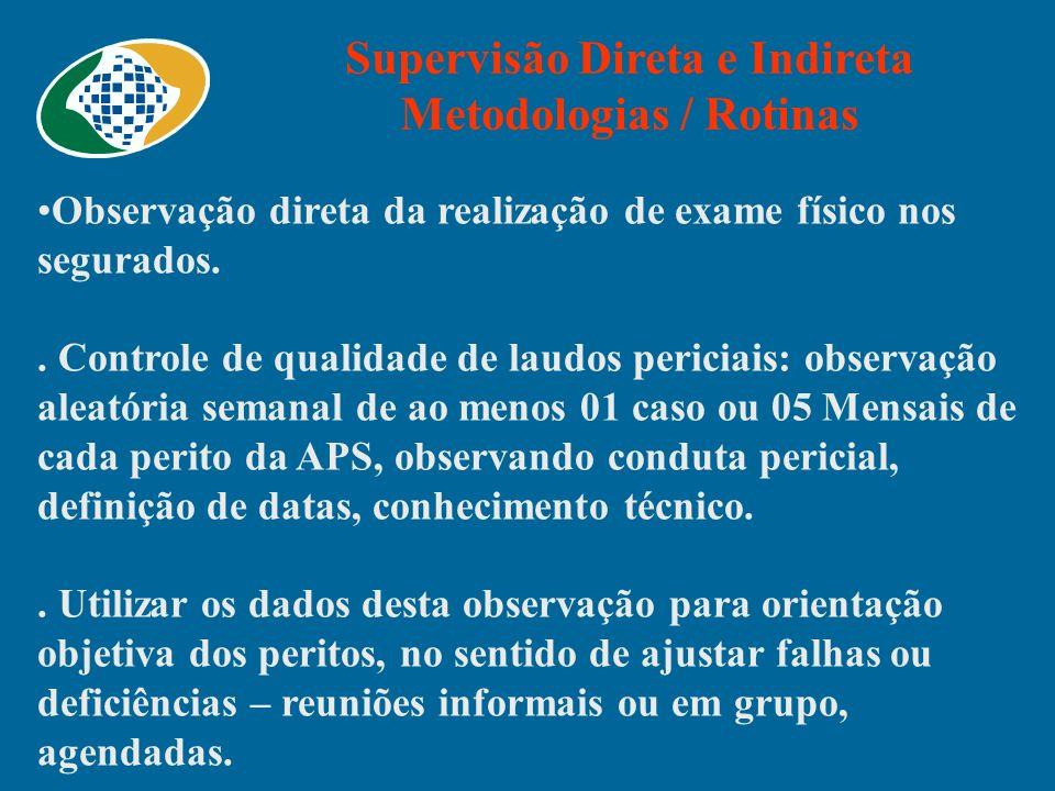 Supervisão Direta e Indireta Metodologias / Rotinas Observação direta da realização de exame físico nos segurados.. Controle de qualidade de laudos pe