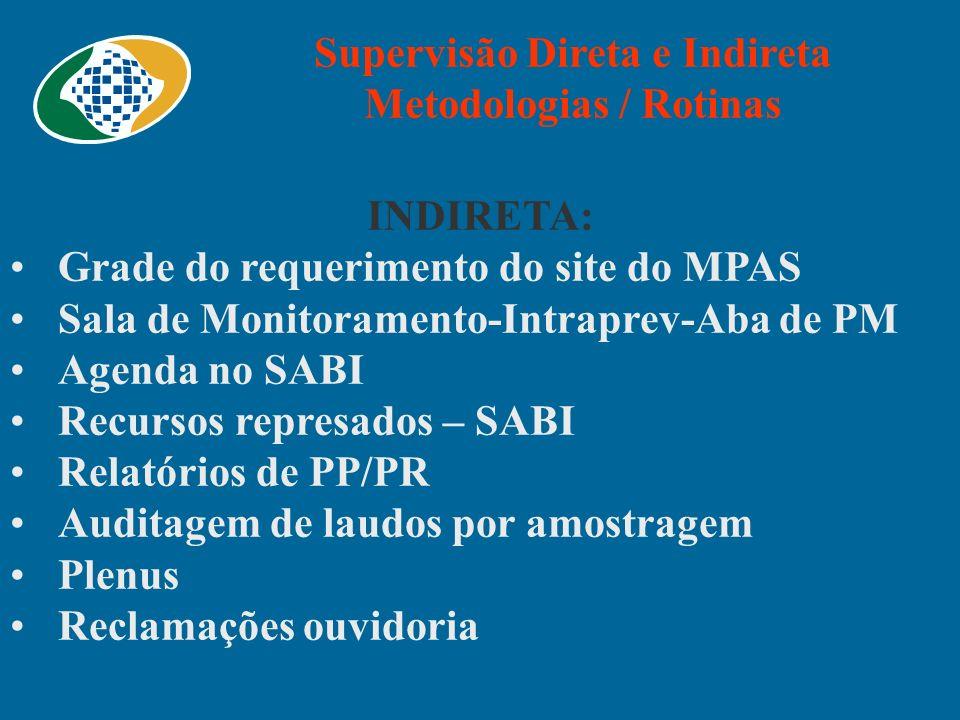 Supervisão Direta e Indireta Metodologias / Rotinas INDIRETA: Grade do requerimento do site do MPAS Sala de Monitoramento-Intraprev-Aba de PM Agenda n