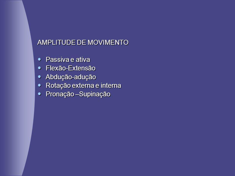 AMPLITUDE DE MOVIMENTO Passiva e ativa Passiva e ativa Flexão-Extensão Flexão-Extensão Abdução-adução Abdução-adução Rotação externa e interna Rotação