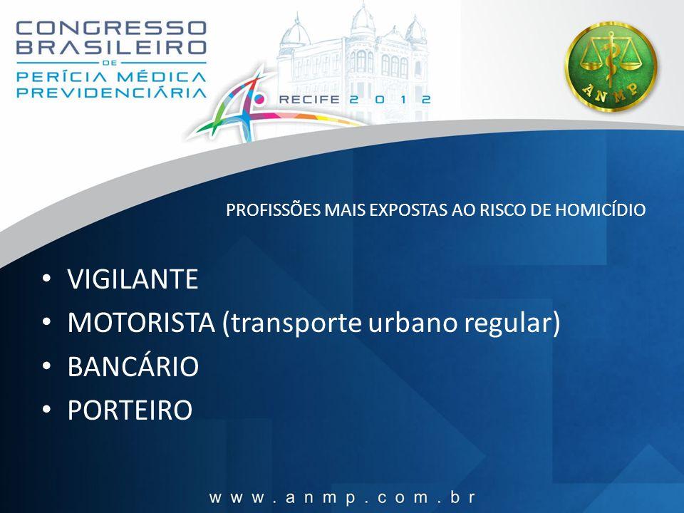 PROFISSÕES MAIS EXPOSTAS AO RISCO DE HOMICÍDIO VIGILANTE MOTORISTA (transporte urbano regular) BANCÁRIO PORTEIRO