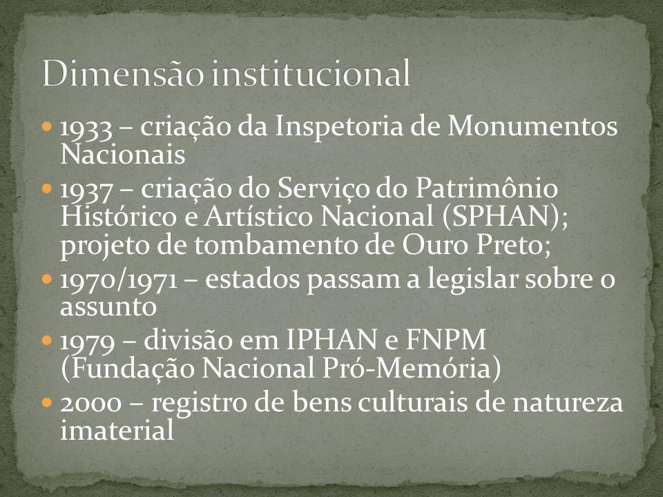 1933 – criação da Inspetoria de Monumentos Nacionais 1937 – criação do Serviço do Patrimônio Histórico e Artístico Nacional (SPHAN); projeto de tombam