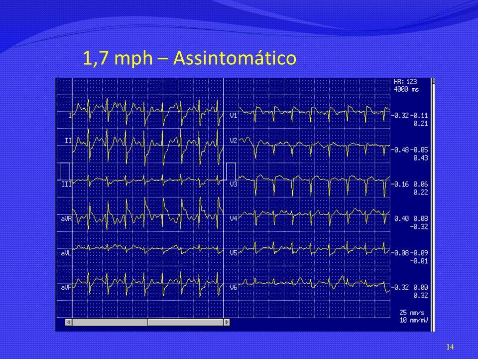 1,7 mph – Assintomático 14