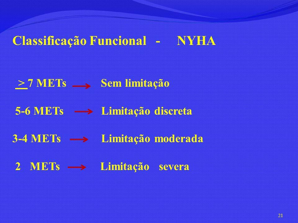 Classificação Funcional - NYHA > 7 METs Sem limitação 5-6 METs Limitação discreta 3-4 METs Limitação moderada 2 METs Limitação severa 21