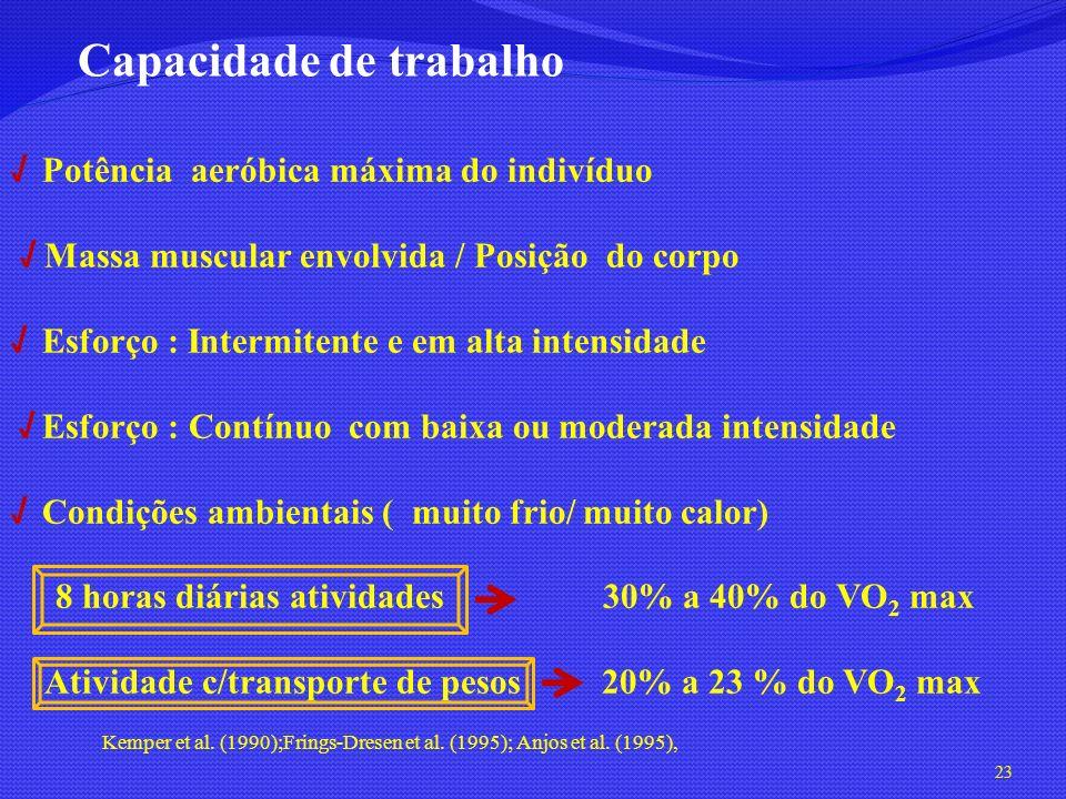Potência aeróbica máxima do indivíduo Massa muscular envolvida / Posição do corpo Esforço : Intermitente e em alta intensidade Esforço : Contínuo com
