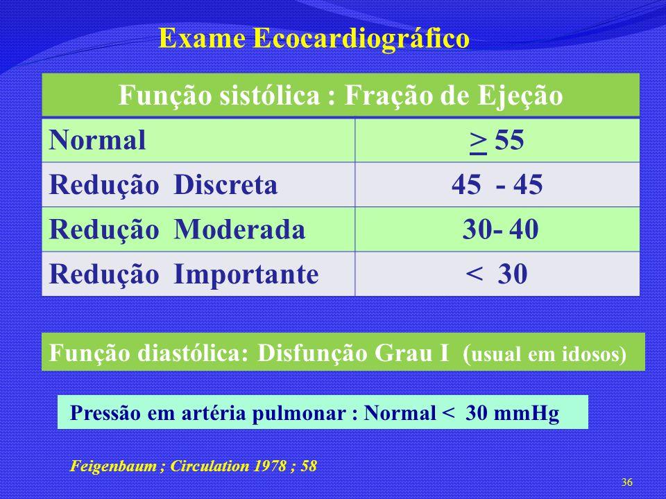 Função sistólica : Fração de Ejeção Normal> 55 Redução Discreta45 - 45 Redução Moderada 30- 40 Redução Importante< 30 Exame Ecocardiográfico Feigenbau