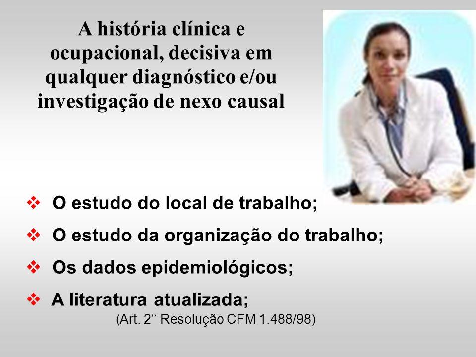 O estudo do local de trabalho; O estudo da organização do trabalho; Os dados epidemiológicos; A literatura atualizada; (Art. 2° Resolução CFM 1.488/98