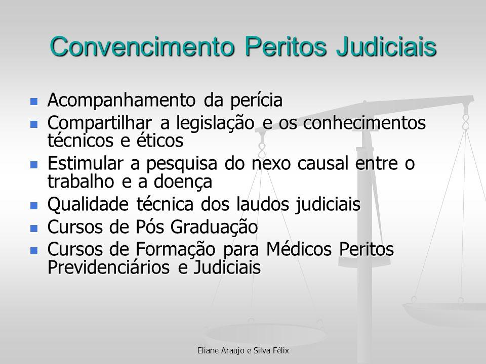Eliane Araujo e Silva Félix Convencimento Peritos Judiciais Acompanhamento da perícia Acompanhamento da perícia Compartilhar a legislação e os conheci