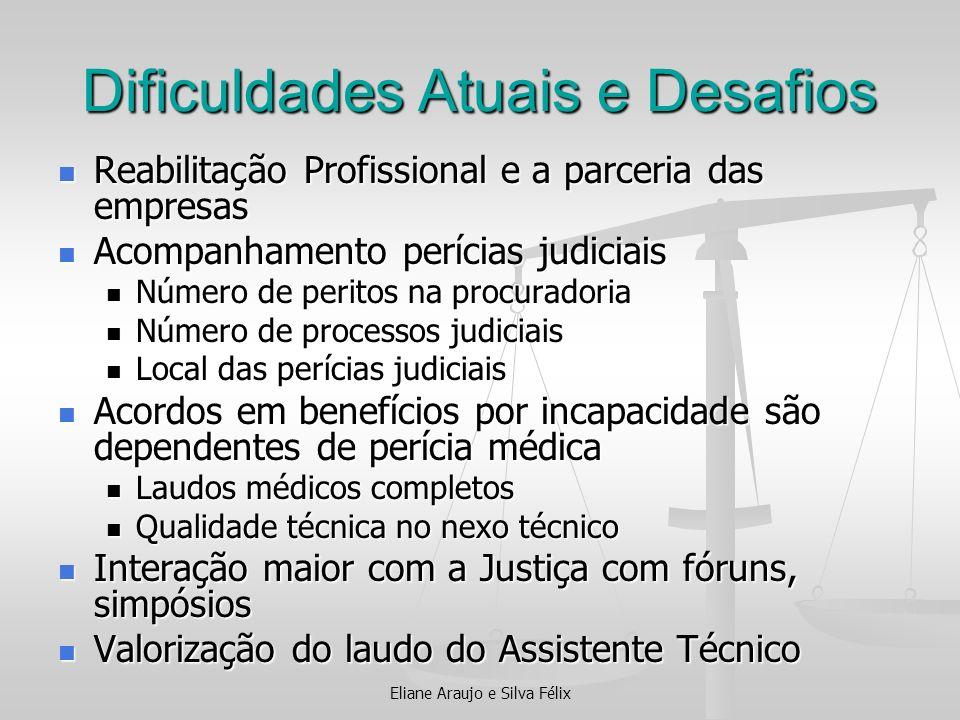 Eliane Araujo e Silva Félix Dificuldades Atuais e Desafios Reabilitação Profissional e a parceria das empresas Reabilitação Profissional e a parceria
