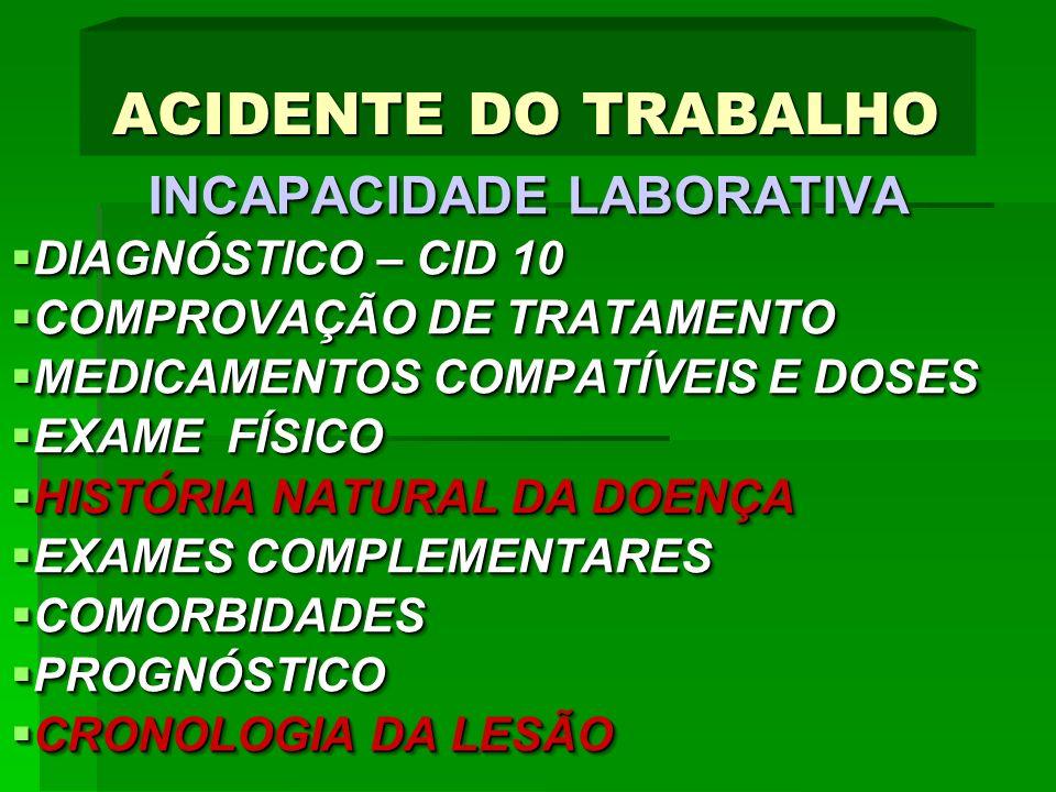 ACIDENTE DO TRABALHO INCAPACIDADE LABORATIVA INCAPACIDADE LABORATIVA NOME NOME IDADE IDADE CARGO / ATIVIDADE CARGO / ATIVIDADE DESCRIÇÃO DA ATIVIDADE
