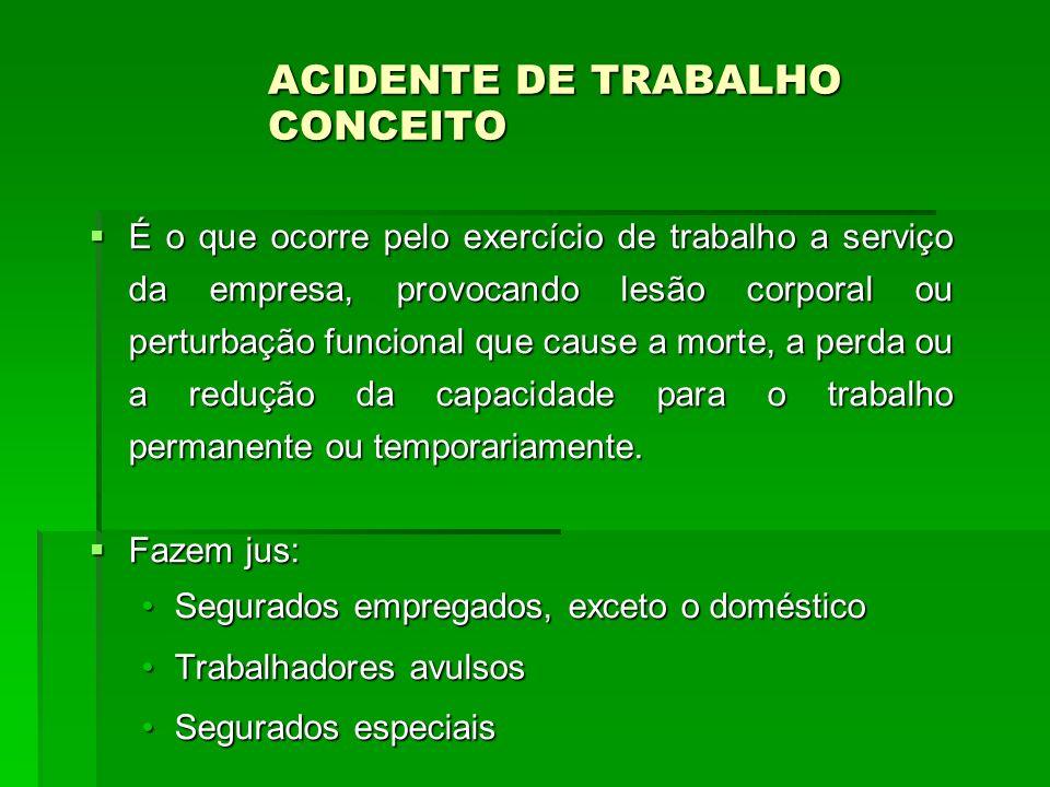 ACIDENTE DO TRABALHO INCAPACIDADE LABORATIVA INCAPACIDADE LABORATIVA É a impossibilidade do desempenho das É a impossibilidade do desempenho das funçõ