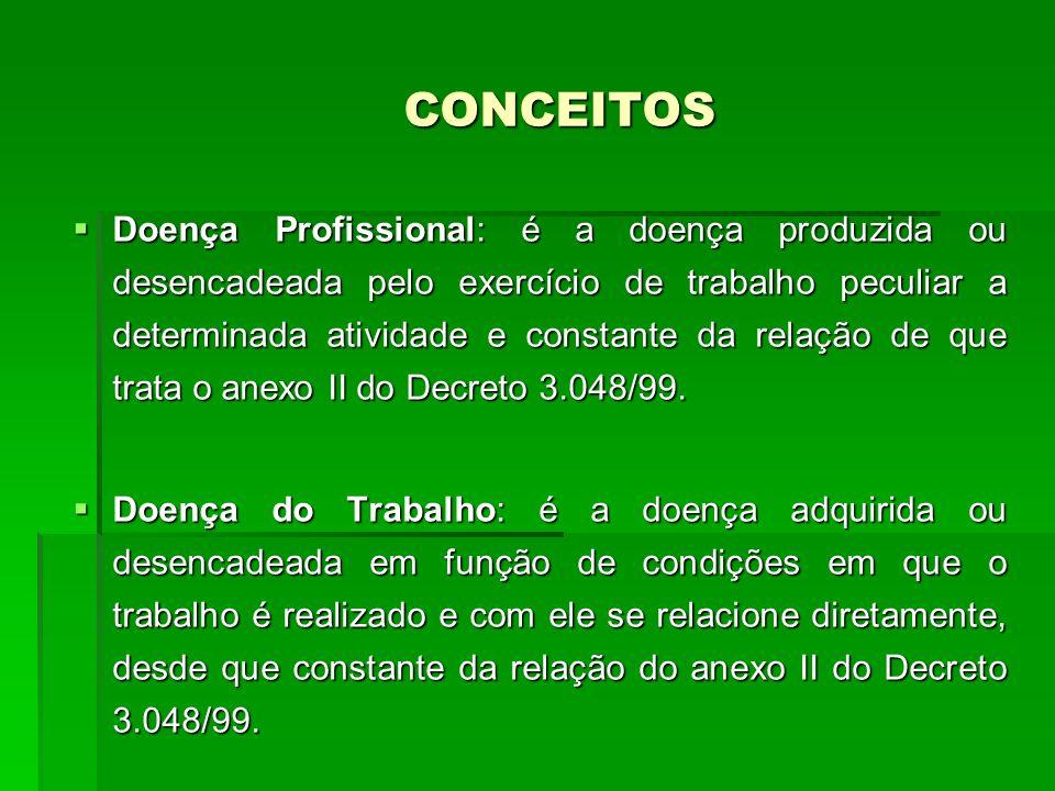 CONCEITOS Doença Profissional: é a doença produzida ou desencadeada pelo exercício de trabalho peculiar a determinada atividade e constante da relação de que trata o anexo II do Decreto 3.048/99.