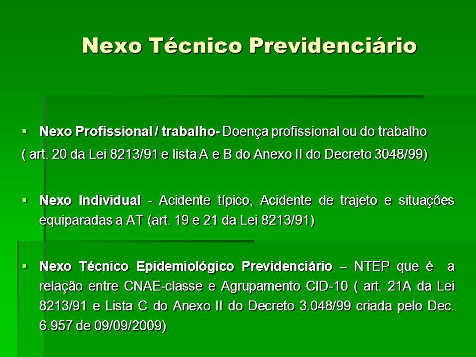 Nexo Técnico Previdenciário Nexo Profissional / trabalho- Doença profissional ou do trabalho Nexo Profissional / trabalho- Doença profissional ou do trabalho ( art.