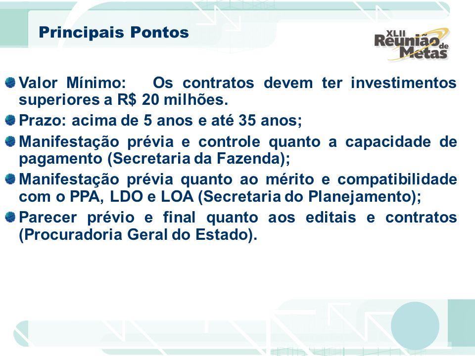 Valor Mínimo: Os contratos devem ter investimentos superiores a R$ 20 milhões. Prazo: acima de 5 anos e até 35 anos; Manifestação prévia e controle qu