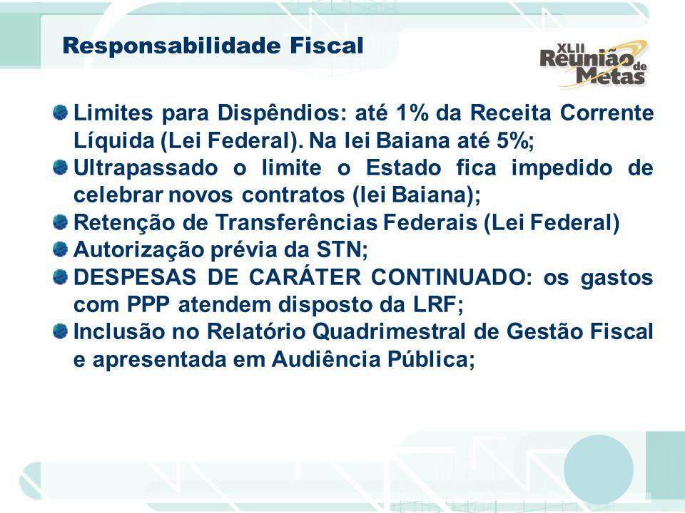 Responsabilidade Fiscal Limites para Dispêndios: até 1% da Receita Corrente Líquida (Lei Federal). Na lei Baiana até 5%; Ultrapassado o limite o Estad