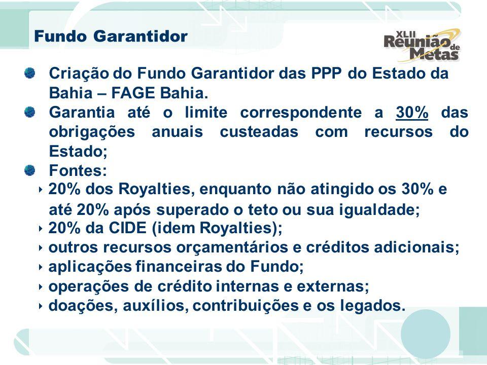 Fundo Garantidor Criação do Fundo Garantidor das PPP do Estado da Bahia – FAGE Bahia. Garantia até o limite correspondente a 30% das obrigações anuais
