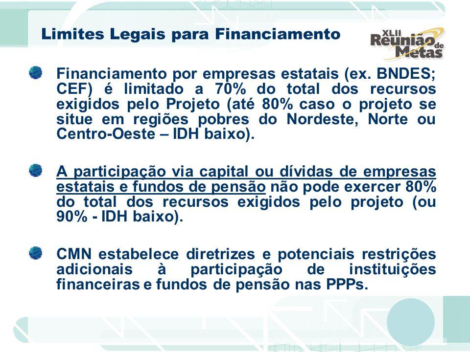 Limites Legais para Financiamento Financiamento por empresas estatais (ex. BNDES; CEF) é limitado a 70% do total dos recursos exigidos pelo Projeto (a