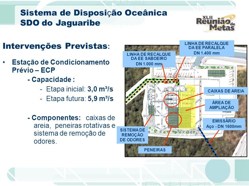 Intervenções Previstas : Estação de Condicionamento Prévio – ECP - Capacidade : -Etapa inicial: 3,0 m³/s -Etapa futura: 5,9 m³/s - Componentes: caixas