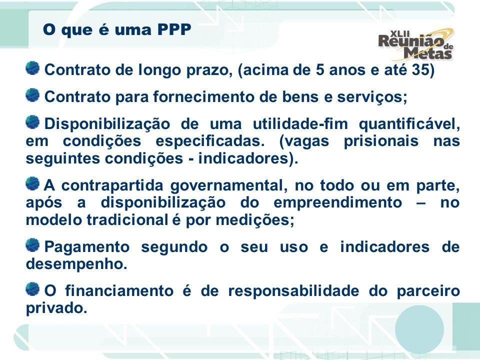 O que é uma PPP Contrato de longo prazo, (acima de 5 anos e até 35) Contrato para fornecimento de bens e serviços; Disponibilização de uma utilidade-f