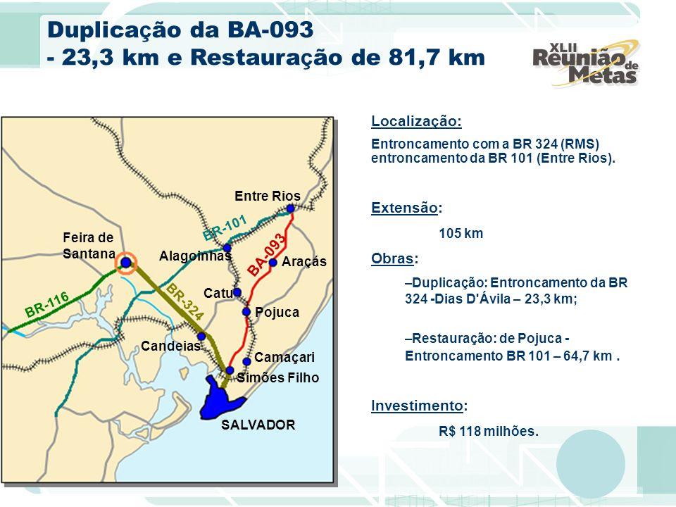 SALVADOR Feira de Santana Entre Rios Alagoinhas Simões Filho Camaçari Araçás Catu Pojuca BR-116 BR-324 BA-093 Candeias BR-101 Localização: Entroncamen