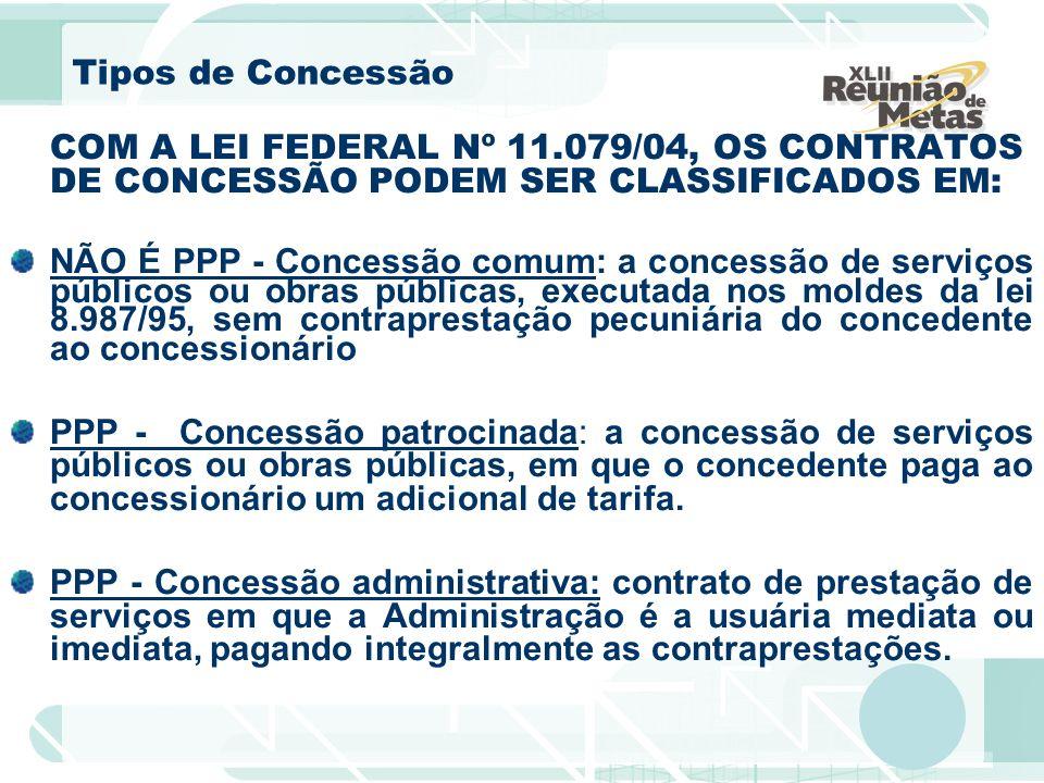Tipos de Concessão COM A LEI FEDERAL Nº 11.079/04, OS CONTRATOS DE CONCESSÃO PODEM SER CLASSIFICADOS EM: NÃO É PPP - Concessão comum: a concessão de s