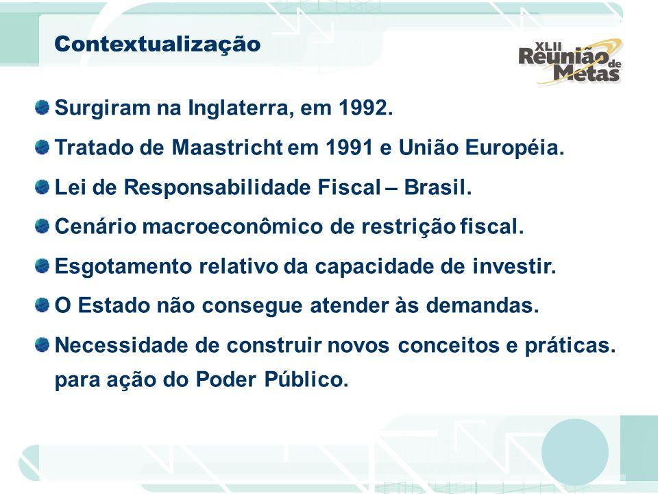 Surgiram na Inglaterra, em 1992. Tratado de Maastricht em 1991 e União Européia. Lei de Responsabilidade Fiscal – Brasil. Cenário macroeconômico de re