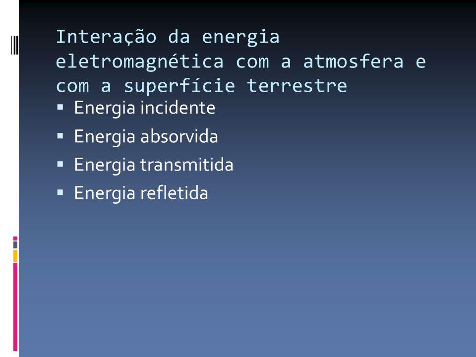 Interação da energia eletromagnética com a atmosfera e com a superfície terrestre Energia incidente Energia absorvida Energia transmitida Energia refl