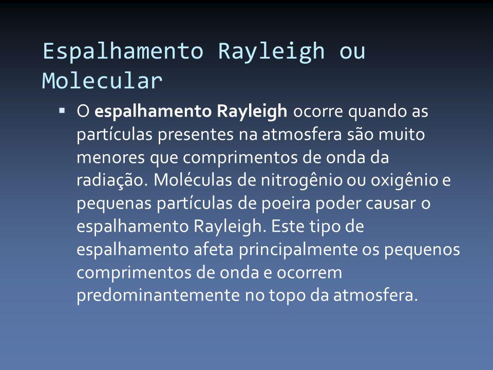 Espalhamento Rayleigh ou Molecular O espalhamento Rayleigh ocorre quando as partículas presentes na atmosfera são muito menores que comprimentos de on