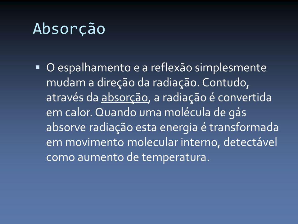 Absorção O espalhamento e a reflexão simplesmente mudam a direção da radiação. Contudo, através da absorção, a radiação é convertida em calor. Quando